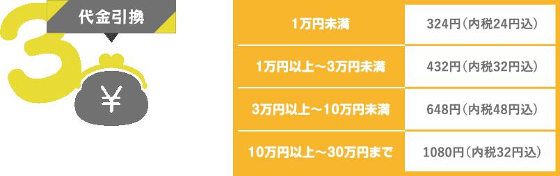 shiharai_10.png